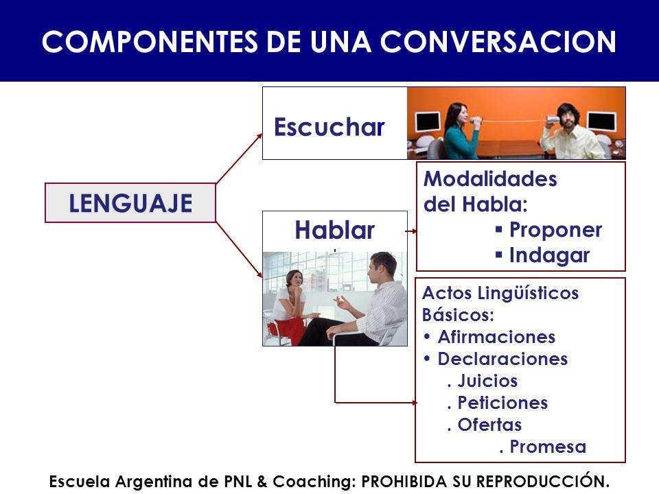 Estados de Animo Estados de Animo Emociones CUERPO Biología Corporalidad COMPONENTES DE UNA CONVERSACION EMOCIONALIDAD Escuela Argentina de PNL & Coaching: PROHIBIDA SU REPRODUCCIÓN.