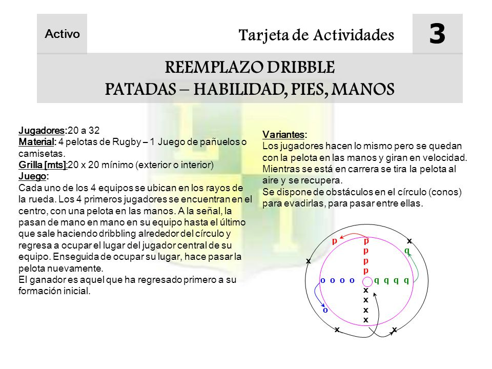 Tarjeta de Actividades 3 REEMPLAZO DRIBBLE PATADAS – HABILIDAD, PIES, MANOS Jugadores:20 a 32 Material: 4 pelotas de Rugby – 1 Juego de pañuelos o camisetas.
