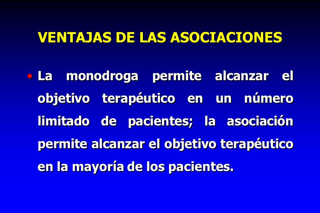 VENTAJAS DE LAS ASOCIACIONES La monodroga permite alcanzar el objetivo terapéutico en un número limitado de pacientes; la asociación permite alcanzar