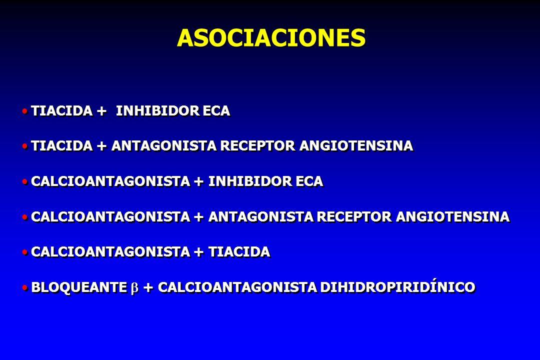 ASOCIACIONES TIACIDA + INHIBIDOR ECA TIACIDA + ANTAGONISTA RECEPTOR ANGIOTENSINA CALCIOANTAGONISTA + INHIBIDOR ECA CALCIOANTAGONISTA + ANTAGONISTA REC
