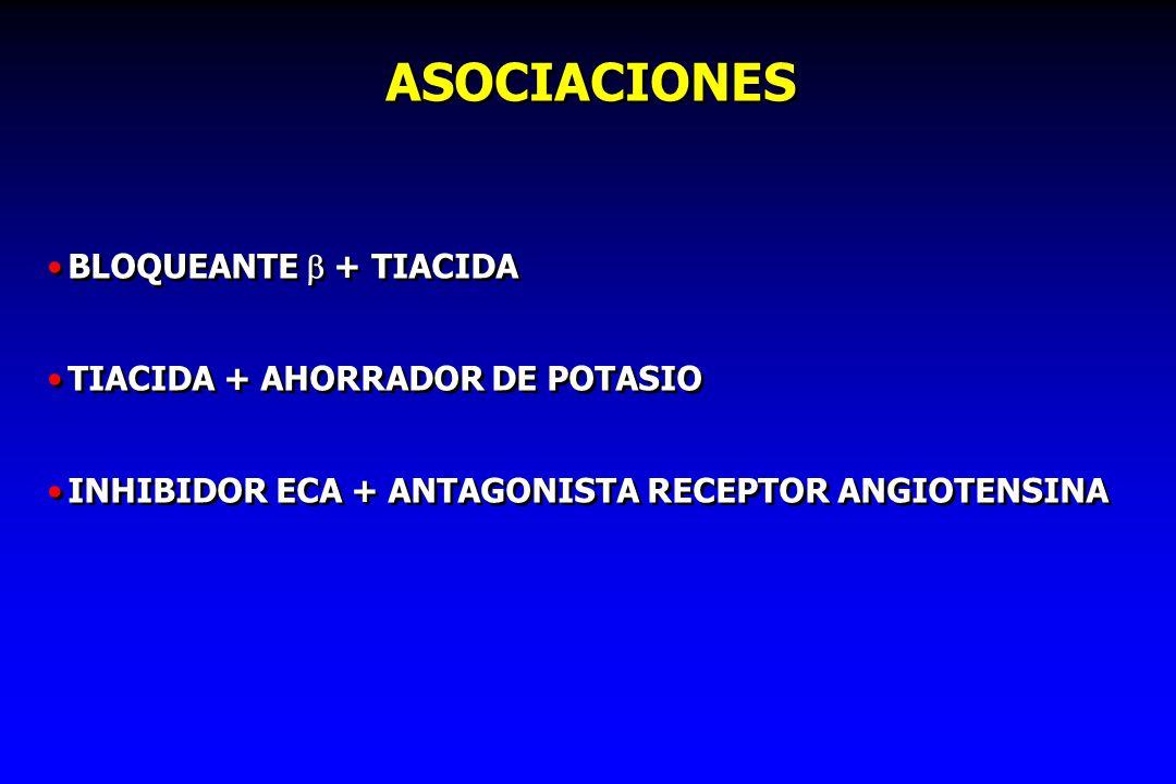 ASOCIACIONES BLOQUEANTE + TIACIDA TIACIDA + AHORRADOR DE POTASIO INHIBIDOR ECA + ANTAGONISTA RECEPTOR ANGIOTENSINA BLOQUEANTE + TIACIDA TIACIDA + AHOR