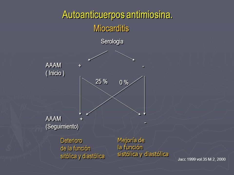 Autoanticuerpos antimiosina. Serologia AAAM + ( Inicio ) AAAM + ( Inicio ) - - AAAM + (Seguimiento) AAAM + (Seguimiento) - - 25 % 0 % Jacc 1999 vol.35