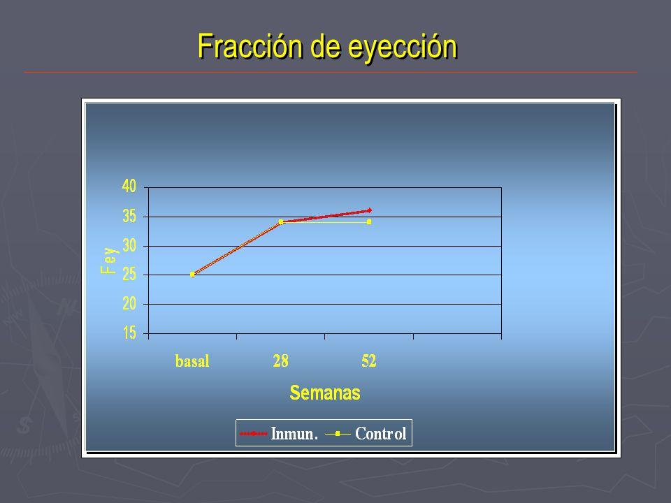 Fracción de eyección