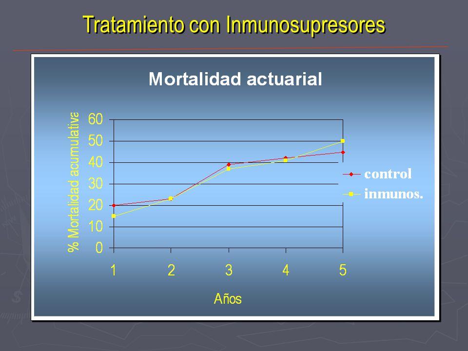 Tratamiento con Inmunosupresores