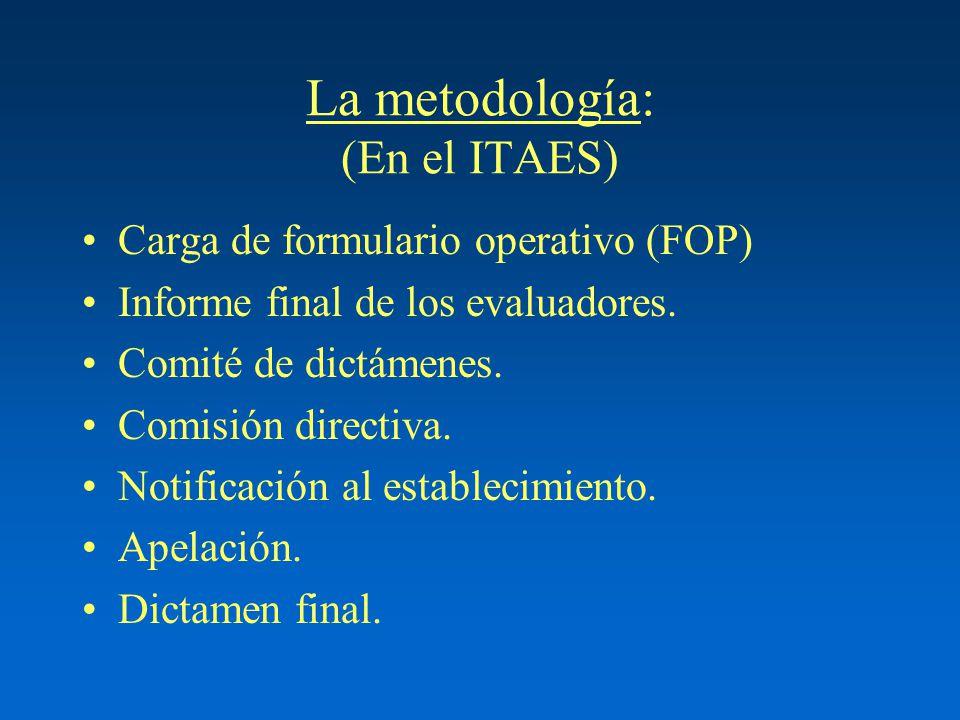 La metodología: (En el ITAES) Carga de formulario operativo (FOP) Informe final de los evaluadores. Comité de dictámenes. Comisión directiva. Notifica