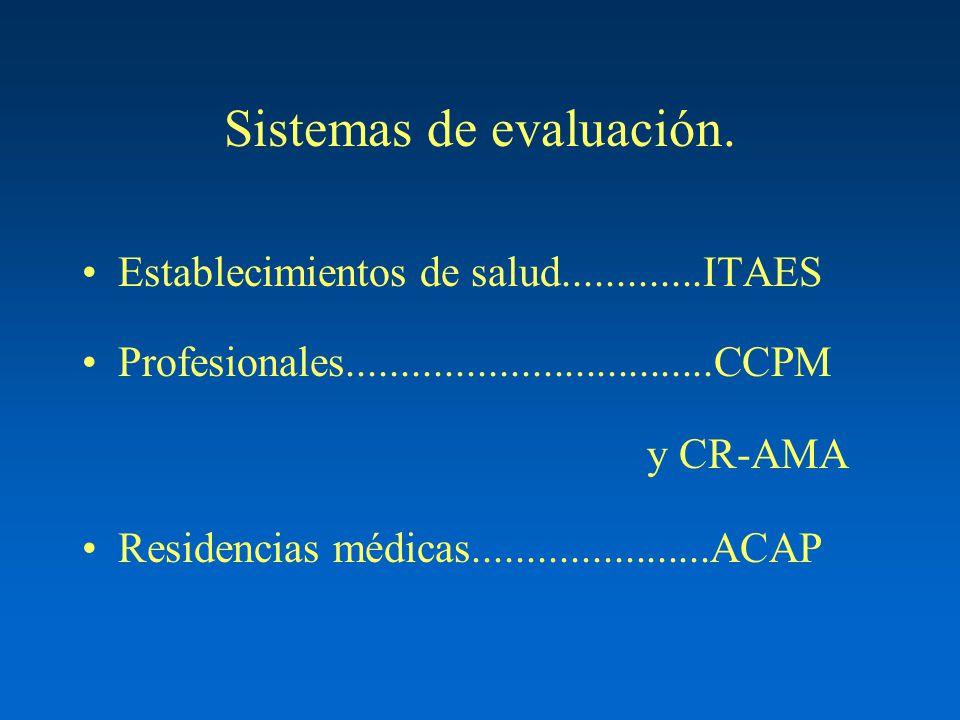 Sistemas de evaluación. Establecimientos de salud.............ITAES Profesionales..................................CCPM y CR-AMA Residencias médicas..