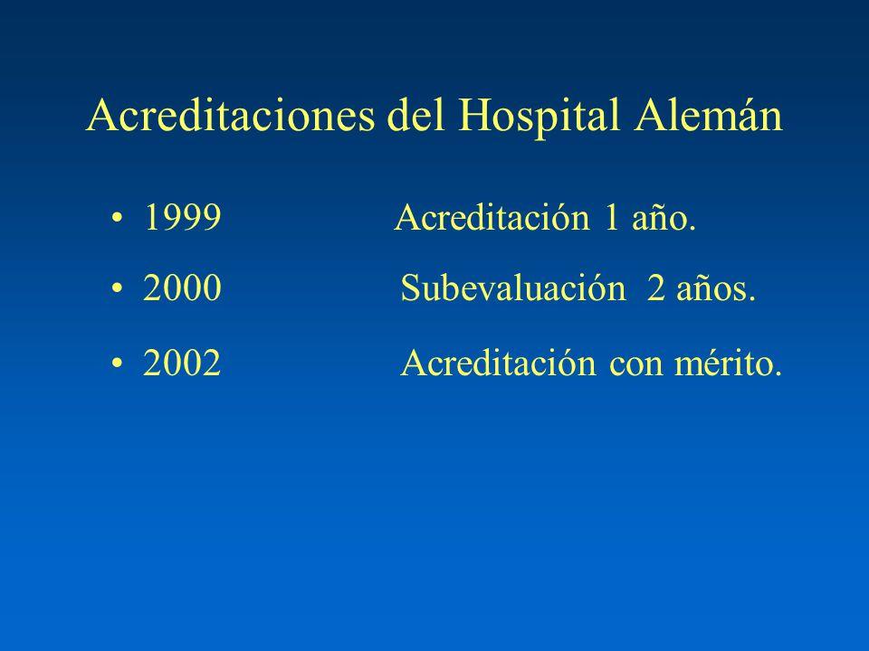 Acreditaciones del Hospital Alemán 1999 Acreditación 1 año. 2000 Subevaluación 2 años. 2002 Acreditación con mérito.