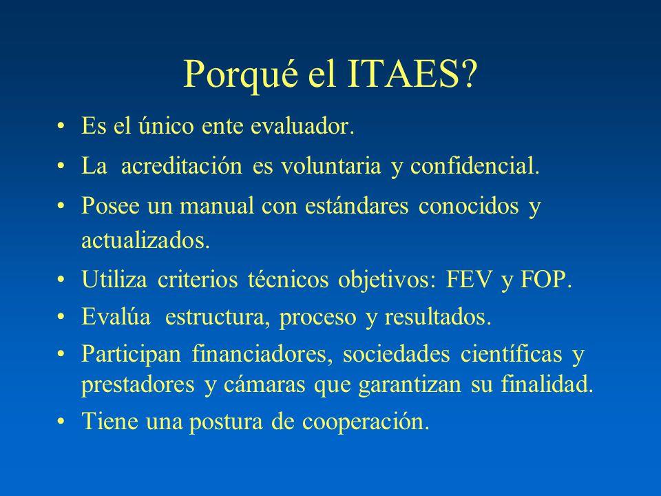 Porqué el ITAES? Es el único ente evaluador. La acreditación es voluntaria y confidencial. Posee un manual con estándares conocidos y actualizados. Ut