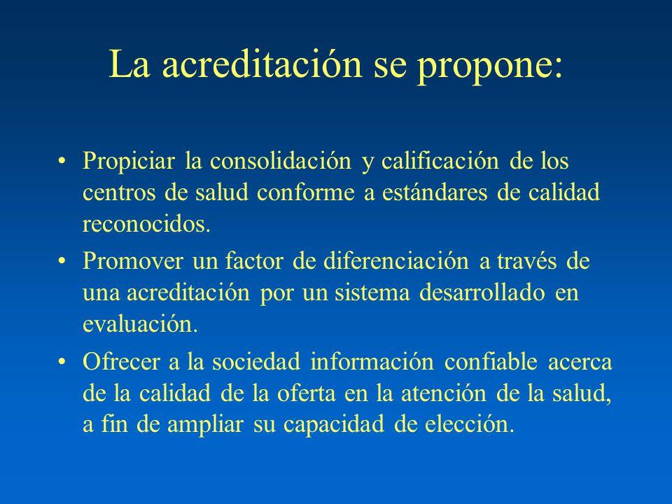 La acreditación se propone: Propiciar la consolidación y calificación de los centros de salud conforme a estándares de calidad reconocidos. Promover u
