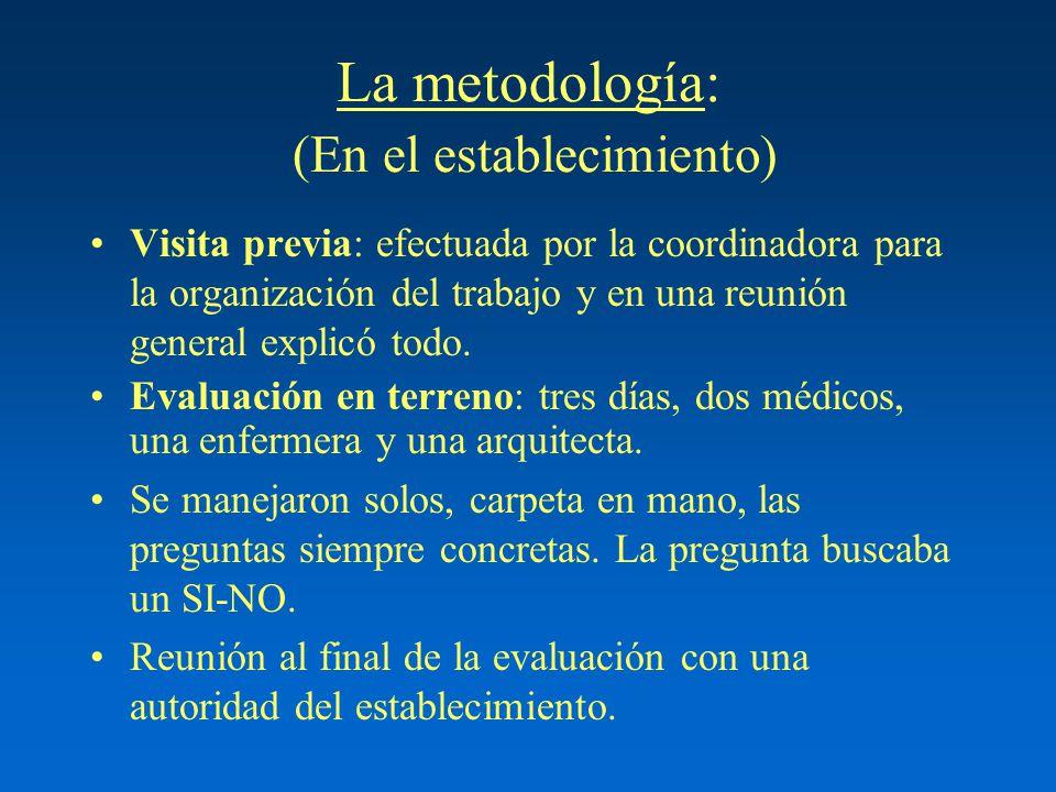La metodología: (En el establecimiento) Visita previa: efectuada por la coordinadora para la organización del trabajo y en una reunión general explicó