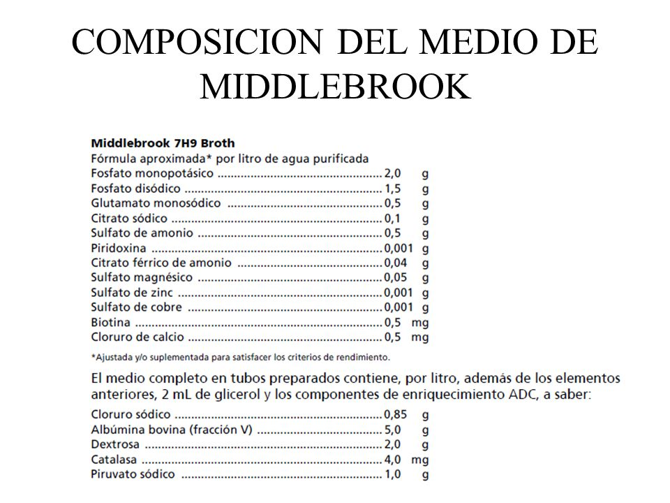 COMPOSICION DEL MEDIO DE MIDDLEBROOK
