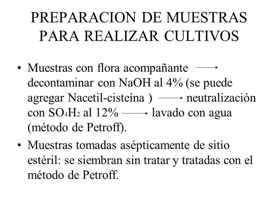 PREPARACION DE MUESTRAS PARA REALIZAR CULTIVOS Muestras con flora acompañante decontaminar con NaOH al 4% (se puede agregar Nacetil-cisteína ) neutral