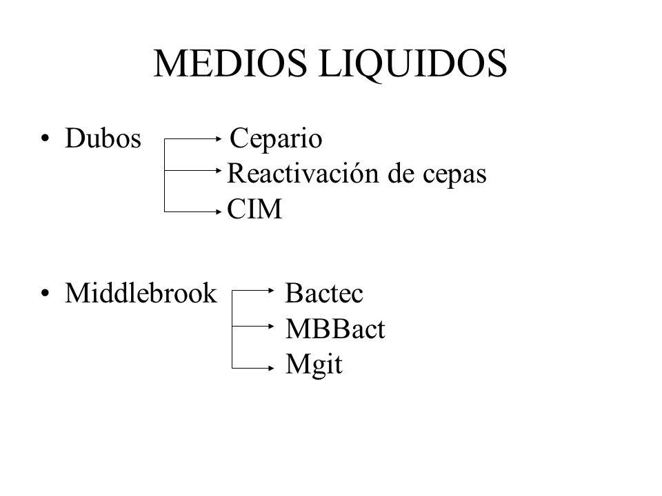 MEDIOS LIQUIDOS Dubos Cepario Reactivación de cepas CIM Middlebrook Bactec MBBact Mgit