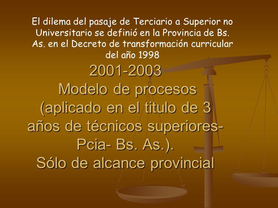 2001-2003 Modelo de procesos (aplicado en el titulo de 3 años de técnicos superiores- Pcia- Bs.