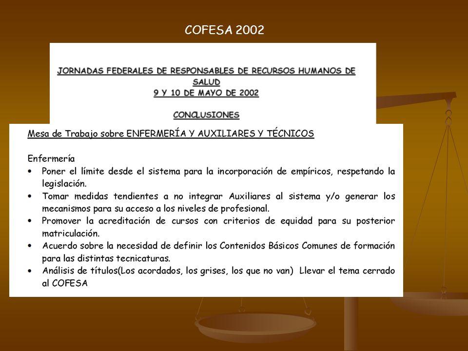 COFESA 2002