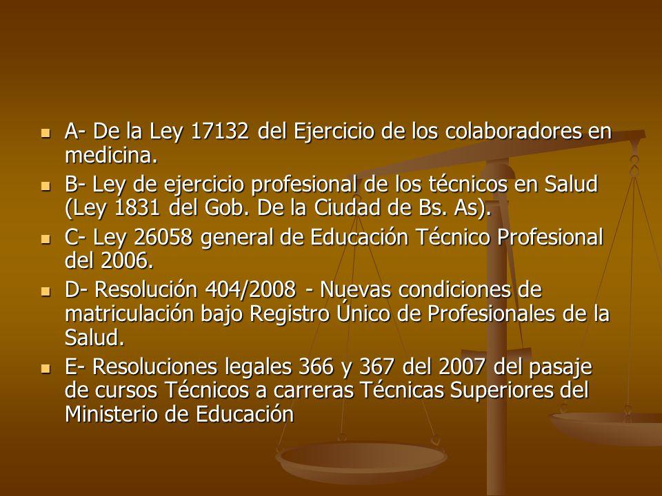 Otros Elementos – Legales y Legales-Educativos Ley Provincial Década 40 – Arte de curar – Pcia.