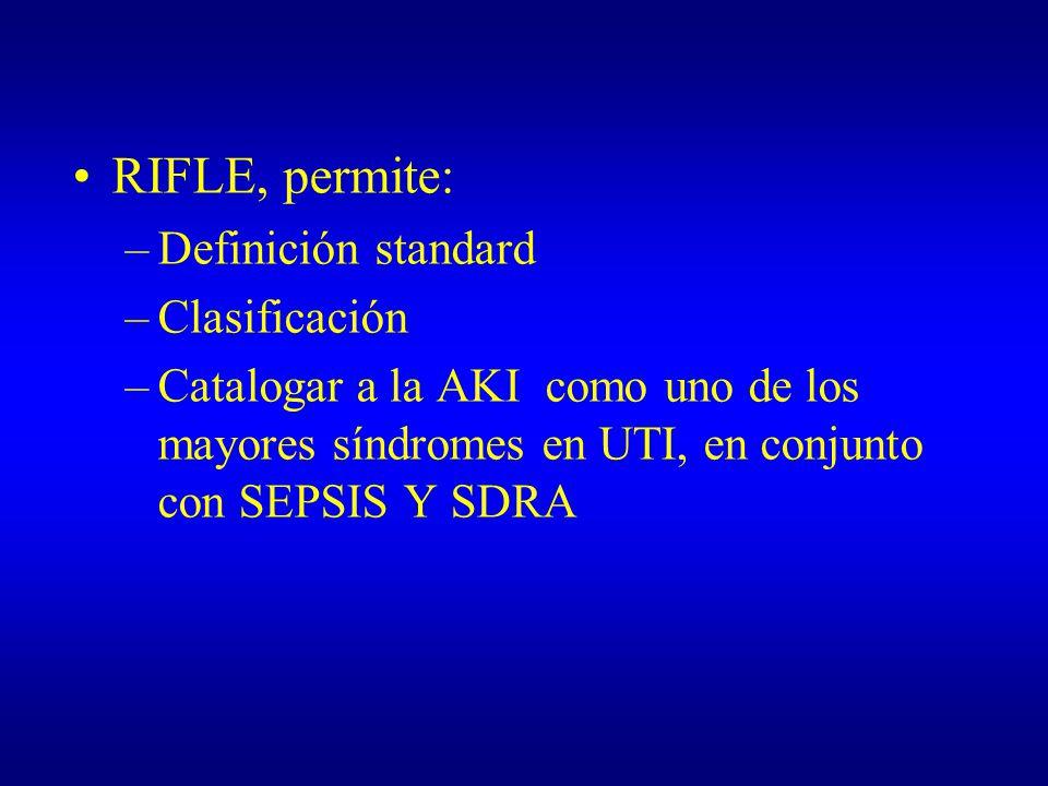 RIFLE, permite: –Definición standard –Clasificación –Catalogar a la AKI como uno de los mayores síndromes en UTI, en conjunto con SEPSIS Y SDRA