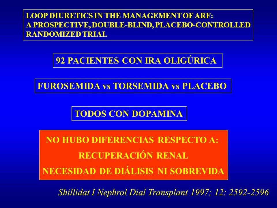 92 PACIENTES CON IRA OLIGÚRICA FUROSEMIDA vs TORSEMIDA vs PLACEBO TODOS CON DOPAMINA NO HUBO DIFERENCIAS RESPECTO A: RECUPERACIÓN RENAL NECESIDAD DE D