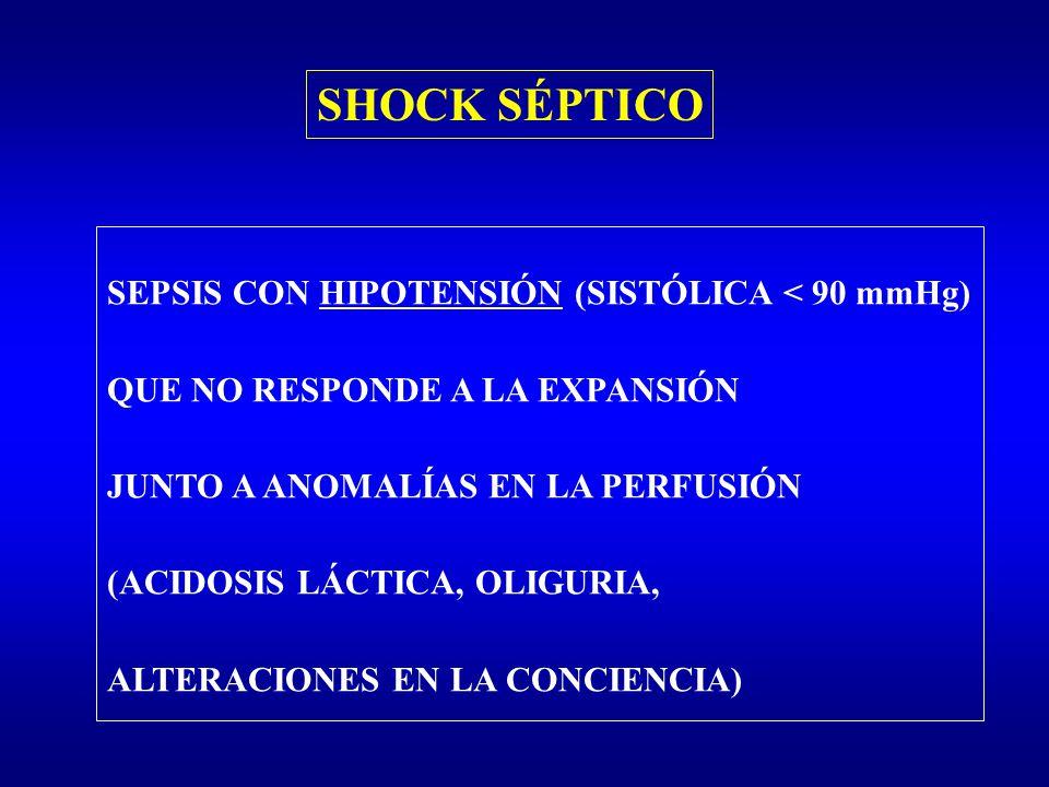 SHOCK SÉPTICO SEPSIS CON HIPOTENSIÓN (SISTÓLICA < 90 mmHg) QUE NO RESPONDE A LA EXPANSIÓN JUNTO A ANOMALÍAS EN LA PERFUSIÓN (ACIDOSIS LÁCTICA, OLIGURI