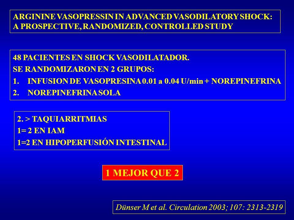 ARGININE VASOPRESSIN IN ADVANCED VASODILATORY SHOCK: A PROSPECTIVE, RANDOMIZED, CONTROLLED STUDY Dünser M et al. Circulation 2003; 107: 2313-2319 48 P