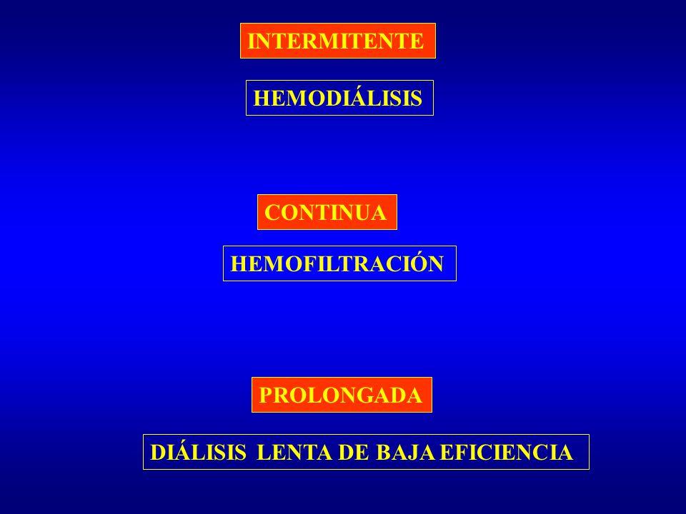 HEMODIÁLISIS HEMOFILTRACIÓN DIÁLISIS LENTA DE BAJA EFICIENCIA INTERMITENTE CONTINUA PROLONGADA