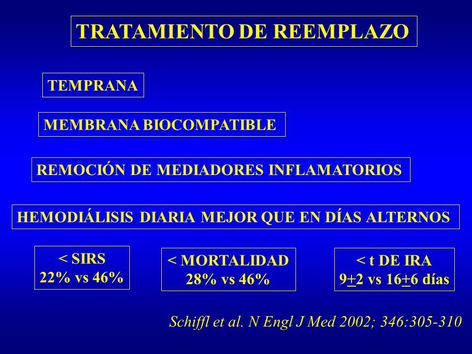 TRATAMIENTO DE REEMPLAZO TEMPRANA REMOCIÓN DE MEDIADORES INFLAMATORIOS MEMBRANA BIOCOMPATIBLE HEMODIÁLISIS DIARIA MEJOR QUE EN DÍAS ALTERNOS < SIRS 22