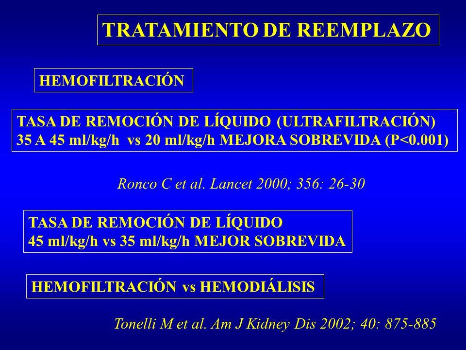 TRATAMIENTO DE REEMPLAZO HEMOFILTRACIÓN TASA DE REMOCIÓN DE LÍQUIDO (ULTRAFILTRACIÓN) 35 A 45 ml/kg/h vs 20 ml/kg/h MEJORA SOBREVIDA (P<0.001) Ronco C