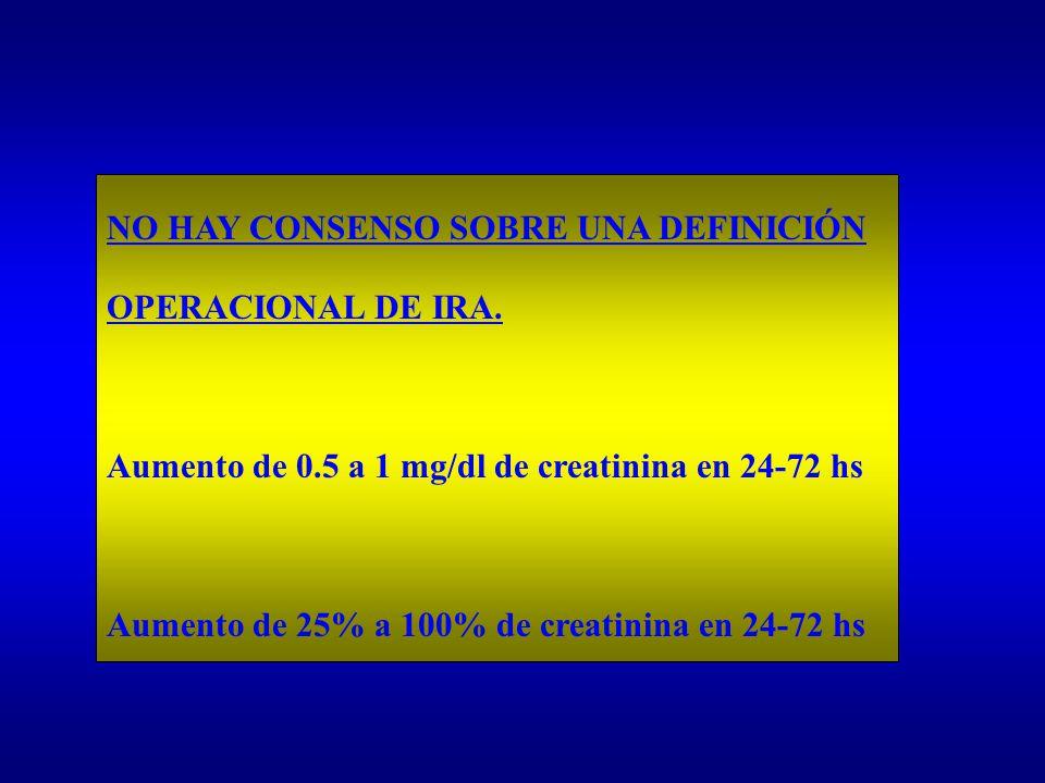 NO HAY CONSENSO SOBRE UNA DEFINICIÓN OPERACIONAL DE IRA. Aumento de 0.5 a 1 mg/dl de creatinina en 24-72 hs Aumento de 25% a 100% de creatinina en 24-