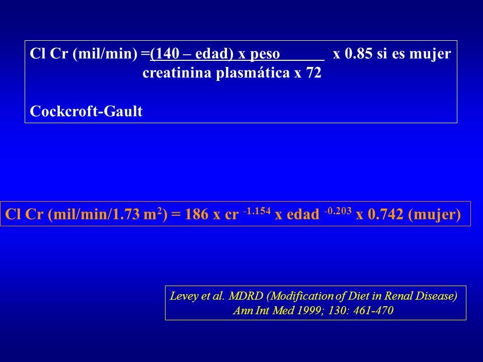 Cl Cr (mil/min) =(140 – edad) x peso x 0.85 si es mujer creatinina plasmática x 72 Cockcroft-Gault Cl Cr (mil/min/1.73 m 2 ) = 186 x cr -1.154 x edad