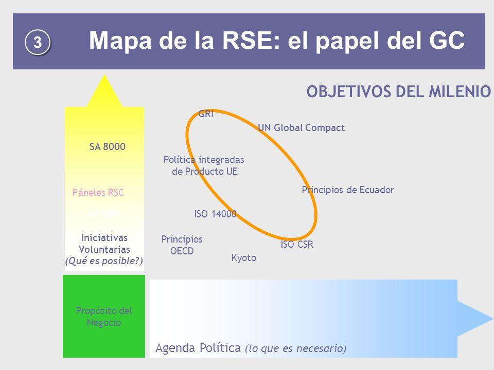 Principios OECD Propósito del Negocio Agenda Política (lo que es necesario) GRI UN Global Compact Política integradas de Producto UE ISO 14000 ISO CSR Principios de Ecuador Kyoto OBJETIVOS DEL MILENIO Iniciativas Voluntarias (Qué es posible?) SA 8000 Páneles RSC AA1000 3 3 Mapa de la RSE: el papel del GC