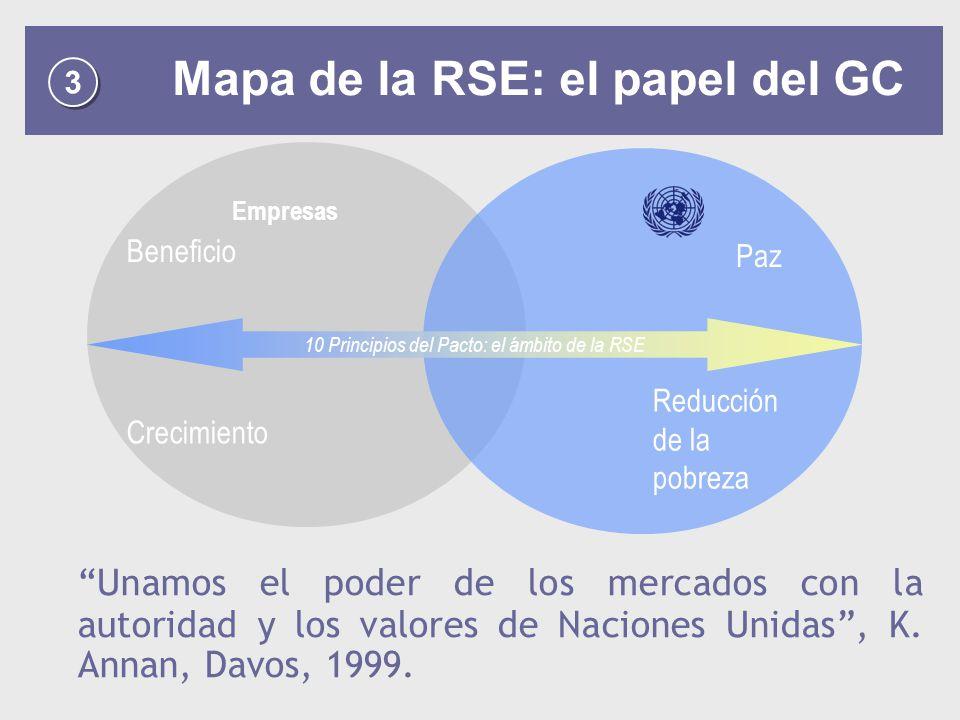 Unamos el poder de los mercados con la autoridad y los valores de Naciones Unidas, K.