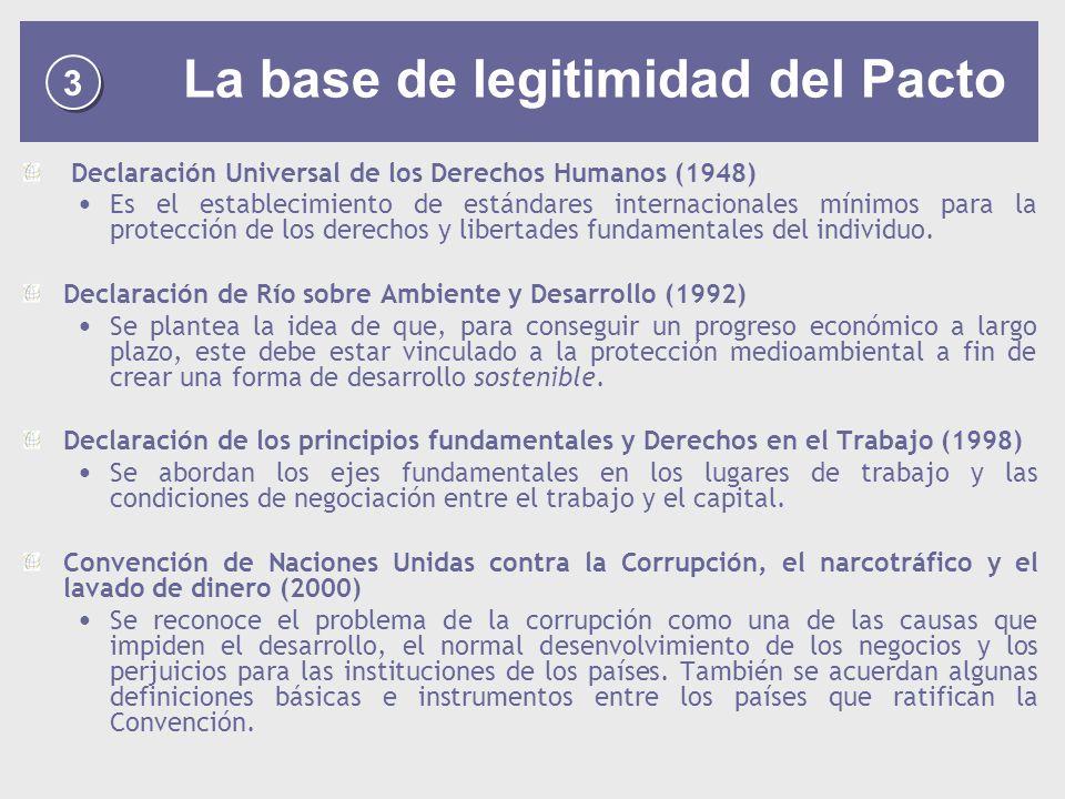 3 3 La base de legitimidad del Pacto Declaración Universal de los Derechos Humanos (1948) Es el establecimiento de estándares internacionales mínimos para la protección de los derechos y libertades fundamentales del individuo.