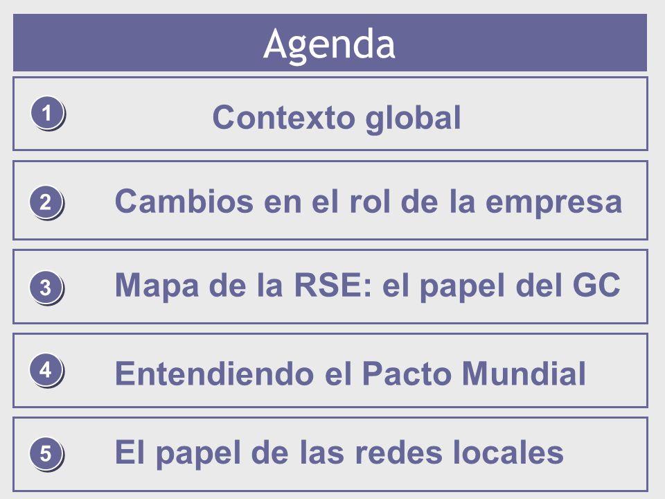 Agenda 2 2 3 3 4 4 5 5 1 1 Contexto global Cambios en el rol de la empresa Mapa de la RSE: el papel del GC Entendiendo el Pacto Mundial El papel de las redes locales