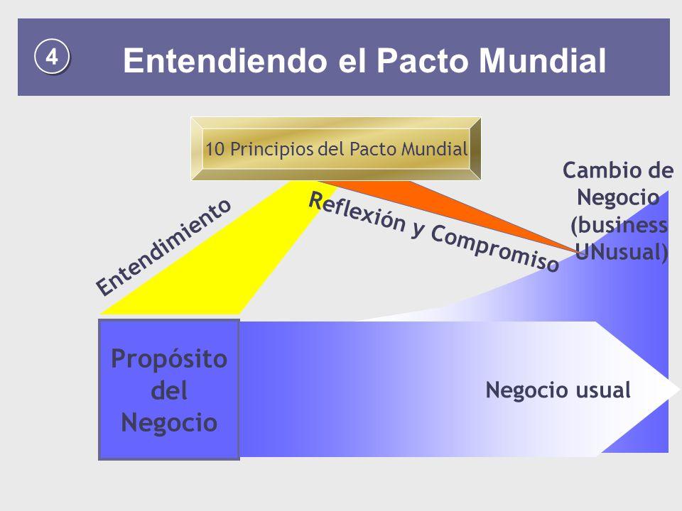 4 4 Entendiendo el Pacto Mundial Cambio de Negocio (business UNusual) Propósito del Negocio Negocio usual Entendimiento Reflexión y Compromiso 10 Principios del Pacto Mundial