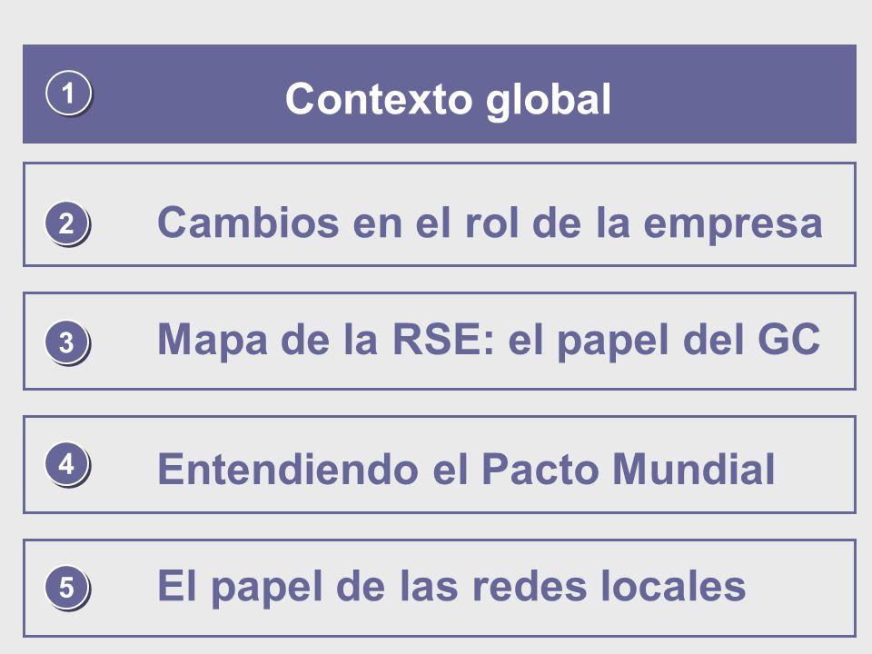 1 1 Contexto global 2 2 Cambios en el rol de la empresa 3 3 Mapa de la RSE: el papel del GC 4 4 Entendiendo el Pacto Mundial 5 5 El papel de las redes locales