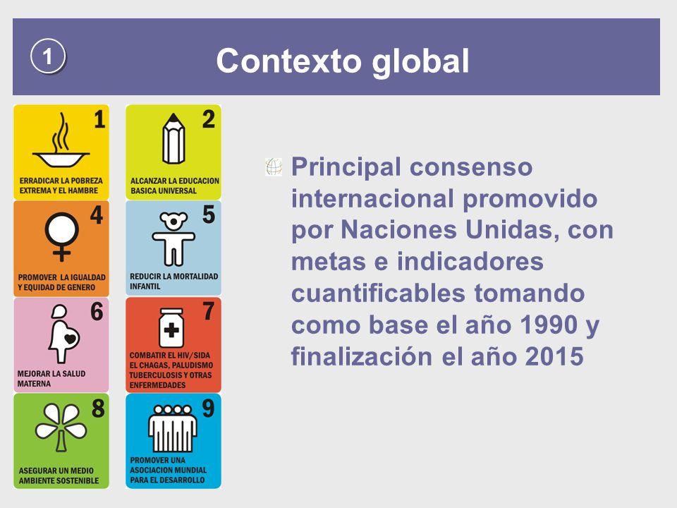 Principal consenso internacional promovido por Naciones Unidas, con metas e indicadores cuantificables tomando como base el año 1990 y finalización el año 2015 1 1 Contexto global