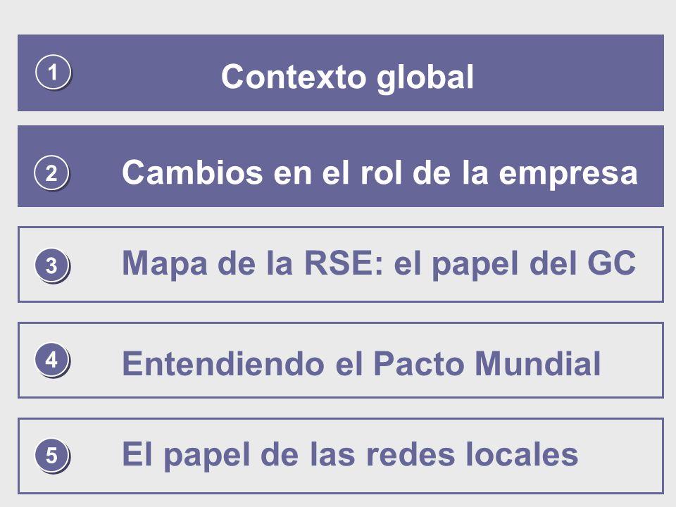 1 1 2 2 Cambios en el rol de la empresa 3 3 Mapa de la RSE: el papel del GC 4 4 Entendiendo el Pacto Mundial 5 5 El papel de las redes locales
