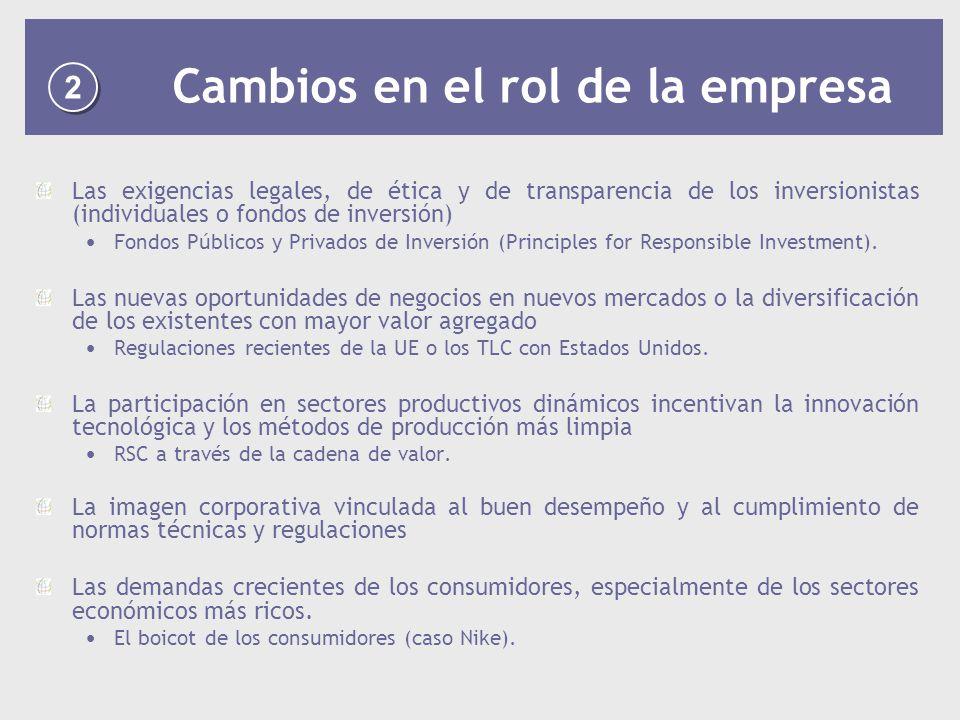 Las exigencias legales, de ética y de transparencia de los inversionistas (individuales o fondos de inversión) Fondos Públicos y Privados de Inversión (Principles for Responsible Investment).