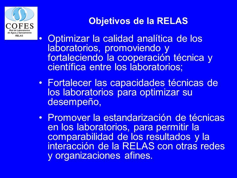 Objetivos de la RELAS Optimizar la calidad analítica de los laboratorios, promoviendo y fortaleciendo la cooperación técnica y científica entre los la