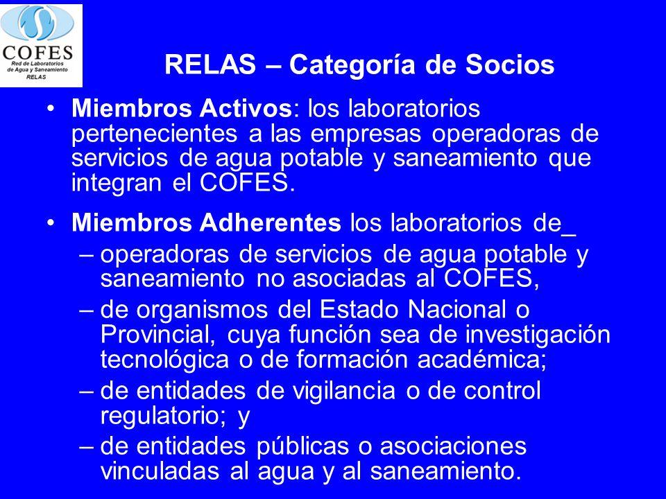 RELAS – Categoría de Socios Miembros Activos: los laboratorios pertenecientes a las empresas operadoras de servicios de agua potable y saneamiento que