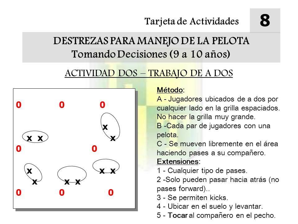 Tarjeta de Actividades 8 DESTREZAS PARA MANEJO DE LA PELOTA Tomando Decisiones (9 a 10 años) ACTIVIDAD DOS – TRABAJO DE A DOS Método: A - Jugadores ubicados de a dos por cualquier lado en la grilla espaciados.
