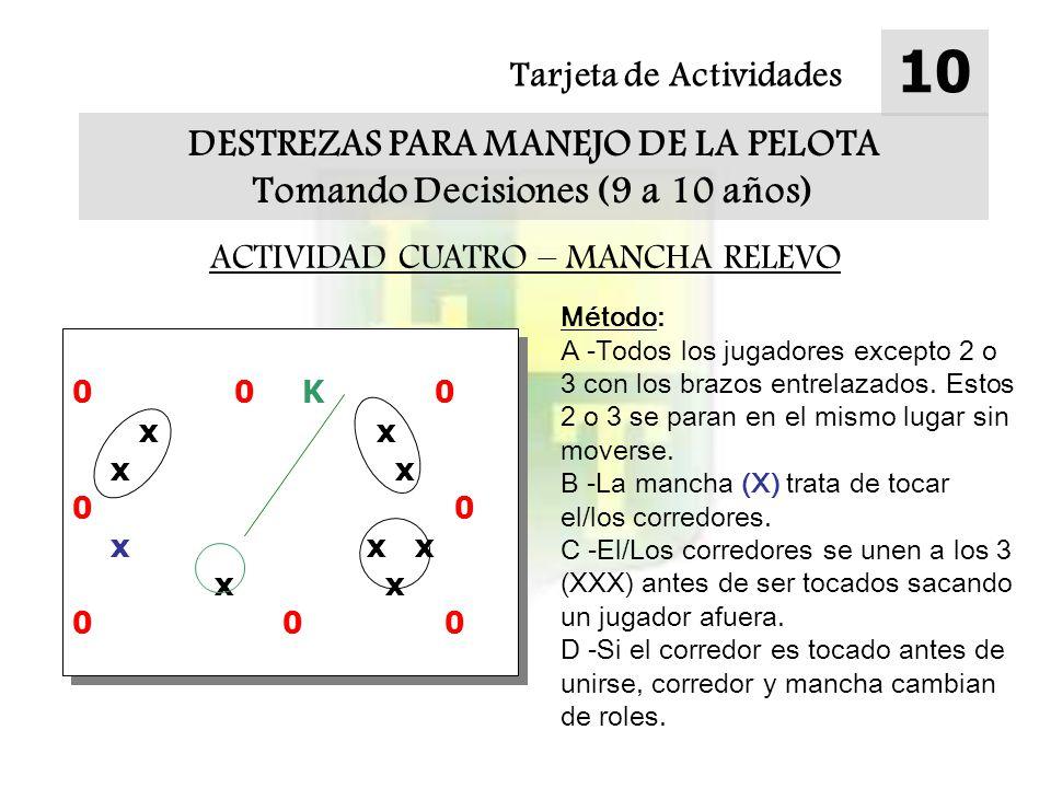 Tarjeta de Actividades 10 DESTREZAS PARA MANEJO DE LA PELOTA Tomando Decisiones (9 a 10 años) ACTIVIDAD CUATRO – MANCHA RELEVO Método: A -Todos los jugadores excepto 2 o 3 con los brazos entrelazados.