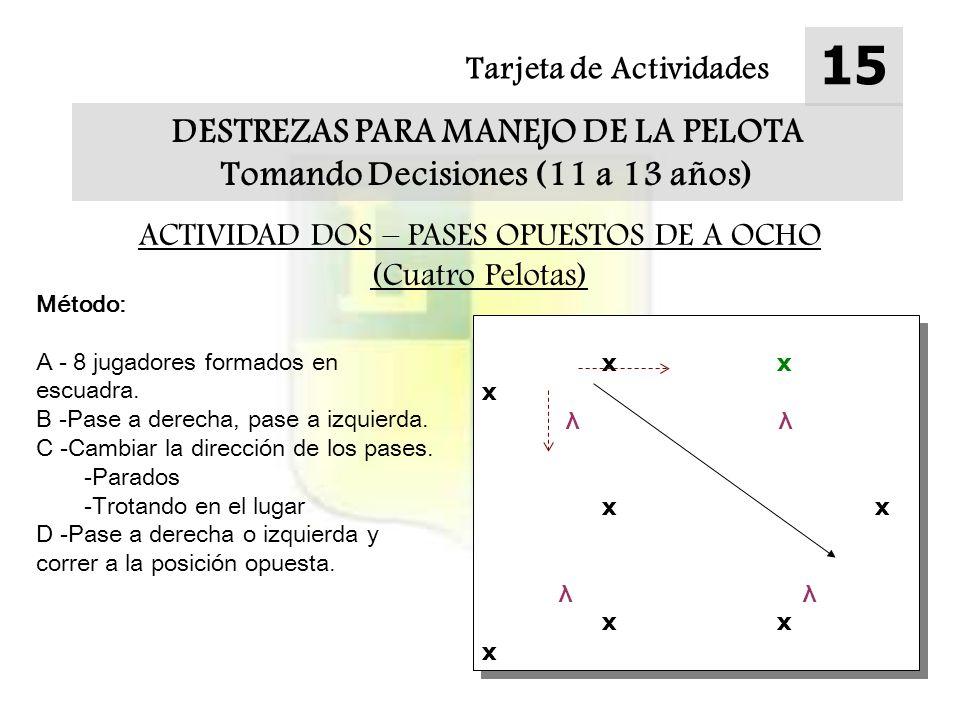 Tarjeta de Actividades 15 DESTREZAS PARA MANEJO DE LA PELOTA Tomando Decisiones (11 a 13 años) ACTIVIDAD DOS – PASES OPUESTOS DE A OCHO (Cuatro Pelota