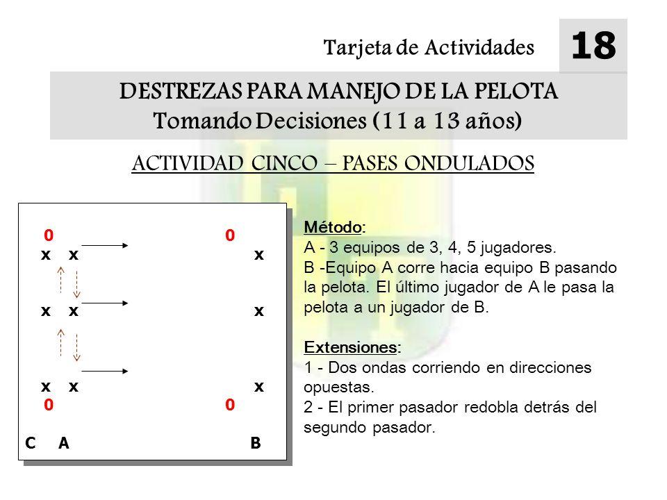 Tarjeta de Actividades 18 DESTREZAS PARA MANEJO DE LA PELOTA Tomando Decisiones (11 a 13 años) ACTIVIDAD CINCO – PASES ONDULADOS Método: A - 3 equipos de 3, 4, 5 jugadores.