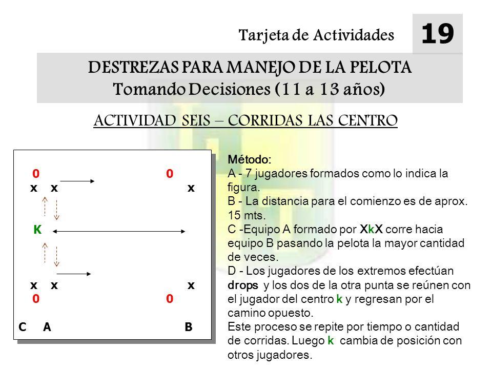 Tarjeta de Actividades 19 DESTREZAS PARA MANEJO DE LA PELOTA Tomando Decisiones (11 a 13 años) ACTIVIDAD SEIS – CORRIDAS LAS CENTRO 00 x x x K x x x 0 0 C A B 00 x x x K x x x 0 0 C A B Método: A - 7 jugadores formados como lo indica la figura.