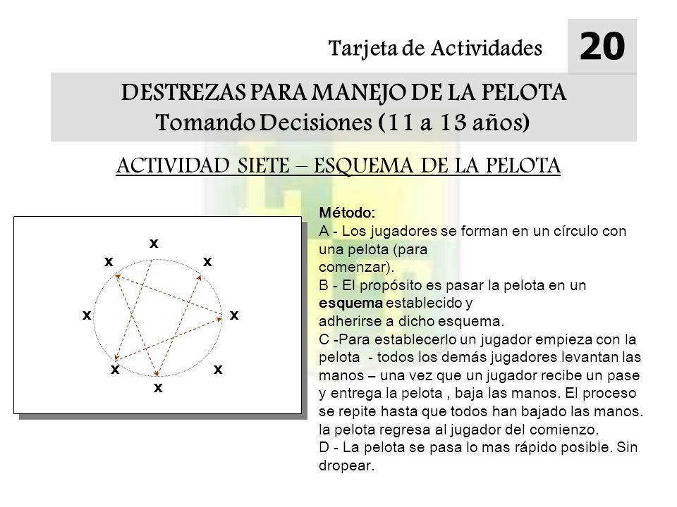 Tarjeta de Actividades 20 DESTREZAS PARA MANEJO DE LA PELOTA Tomando Decisiones (11 a 13 años) ACTIVIDAD SIETE – ESQUEMA DE LA PELOTA Método: A - Los jugadores se forman en un círculo con una pelota (para comenzar).