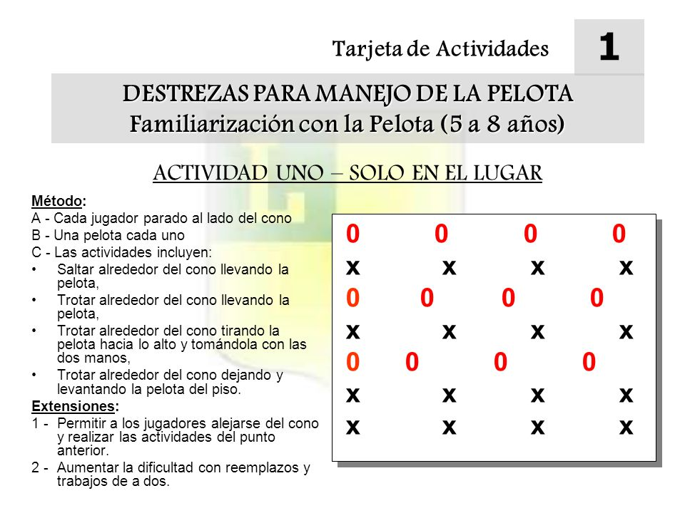 0 0 0 0 x x x x 0 0 0 0 x x x x 0 0 0 0 x x x x 0 0 0 0 x x x x 0 0 0 0 x x x x 0 0 0 0 x x x x Tarjeta de Actividades 1 DESTREZAS PARA MANEJO DE LA PELOTA Familiarización con la Pelota (5 a 8 años) ACTIVIDAD UNO – SOLO EN EL LUGAR Método: A - Cada jugador parado al lado del cono B - Una pelota cada uno C - Las actividades incluyen: Saltar alrededor del cono llevando la pelota, Trotar alrededor del cono llevando la pelota, Trotar alrededor del cono tirando la pelota hacia lo alto y tomándola con las dos manos, Trotar alrededor del cono dejando y levantando la pelota del piso.