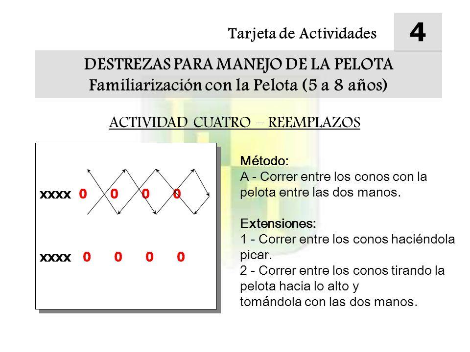 Tarjeta de Actividades 4 DESTREZAS PARA MANEJO DE LA PELOTA Familiarización con la Pelota (5 a 8 años) ACTIVIDAD CUATRO – REEMPLAZOS Método: A - Corre
