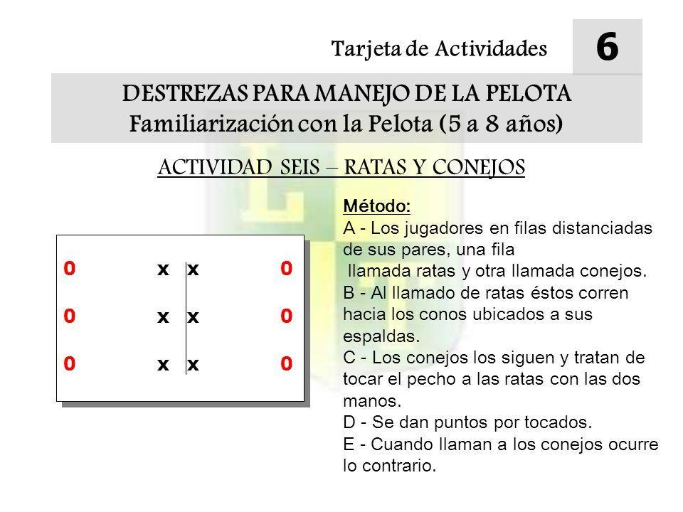 Tarjeta de Actividades 6 DESTREZAS PARA MANEJO DE LA PELOTA Familiarización con la Pelota (5 a 8 años) ACTIVIDAD SEIS – RATAS Y CONEJOS Método: A - Lo