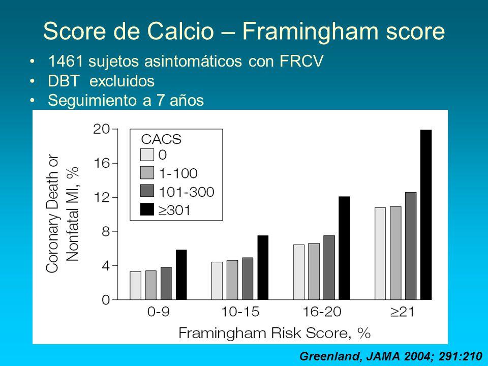 Score de Calcio – Framingham score 1461 sujetos asintomáticos con FRCV DBT excluidos Seguimiento a 7 años Greenland, JAMA 2004; 291:210